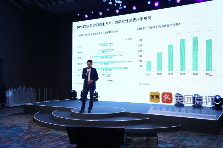 德勤&美团医美发布《医美市场趋势洞察报告》:2020年中国医美市场规模预计