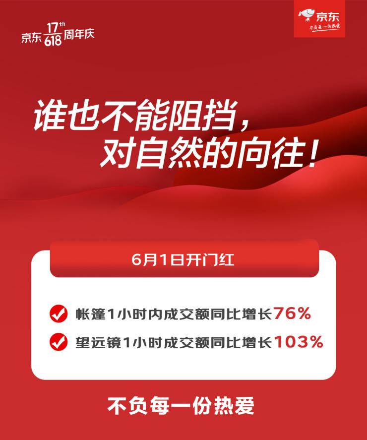 """中华网 电动车成出行""""新宠"""" 京东618开门红1小时内小牛电动车独家新品销量突破800%"""
