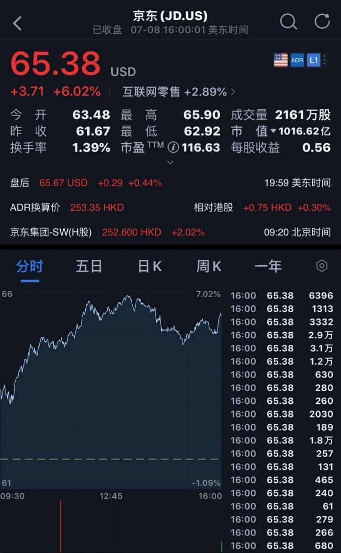 """""""日积跬步""""到""""积木成林"""" 京东企业业务进入双轮驱动的发展新阶段"""