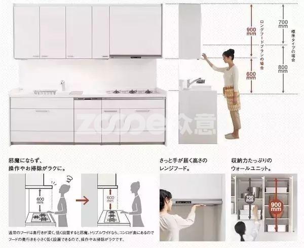 身高决定厨房设计 功能至上的厨房才是量身定制图片