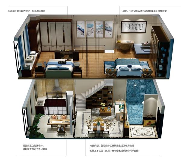 高性价比受青睐,襄阳文化城·双子中心loft公寓正当时图片