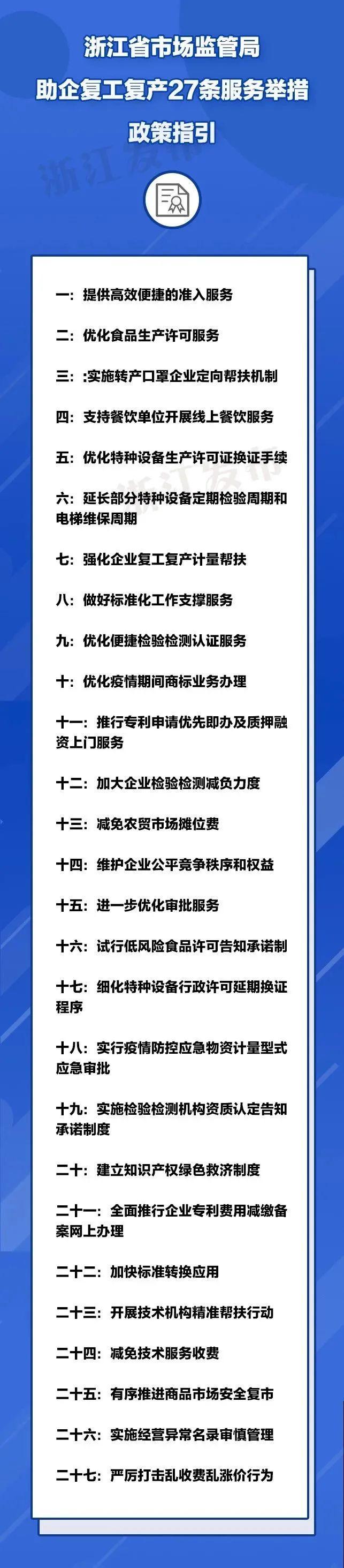 浙江27条服务举措,助力企业复工复产