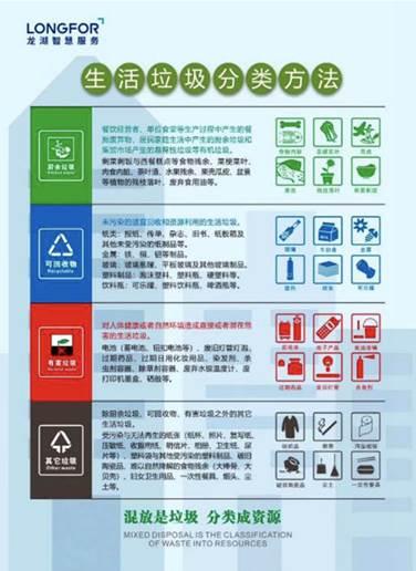 """垃圾分类逼疯上海人?龙湖智慧服务带你进入""""绿色革命"""""""