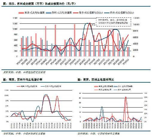 深度解析:中國房屋預售制度發展沿革及猜想
