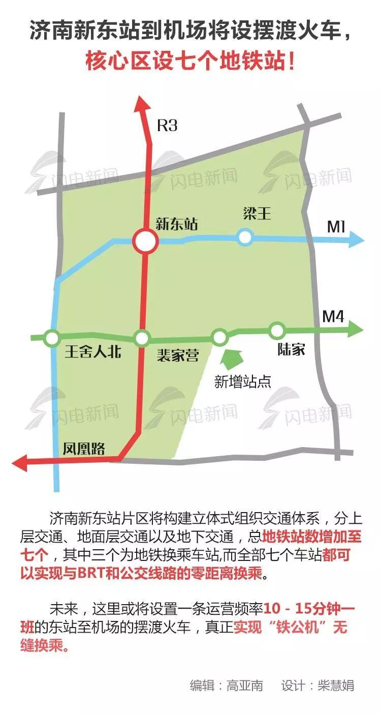 濟青高鐵12月將正式通車,各設站點將會接入這些軌道交通線路