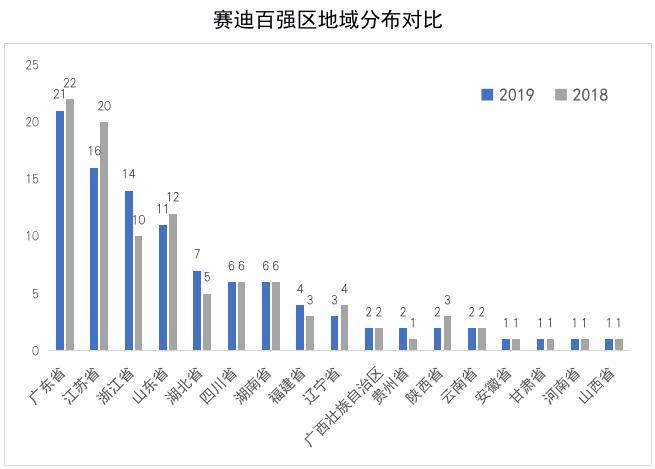 常州人均gdp_我国最具黑马相的城市:人均GDP比肩上海,超越广州,是你的家乡吗