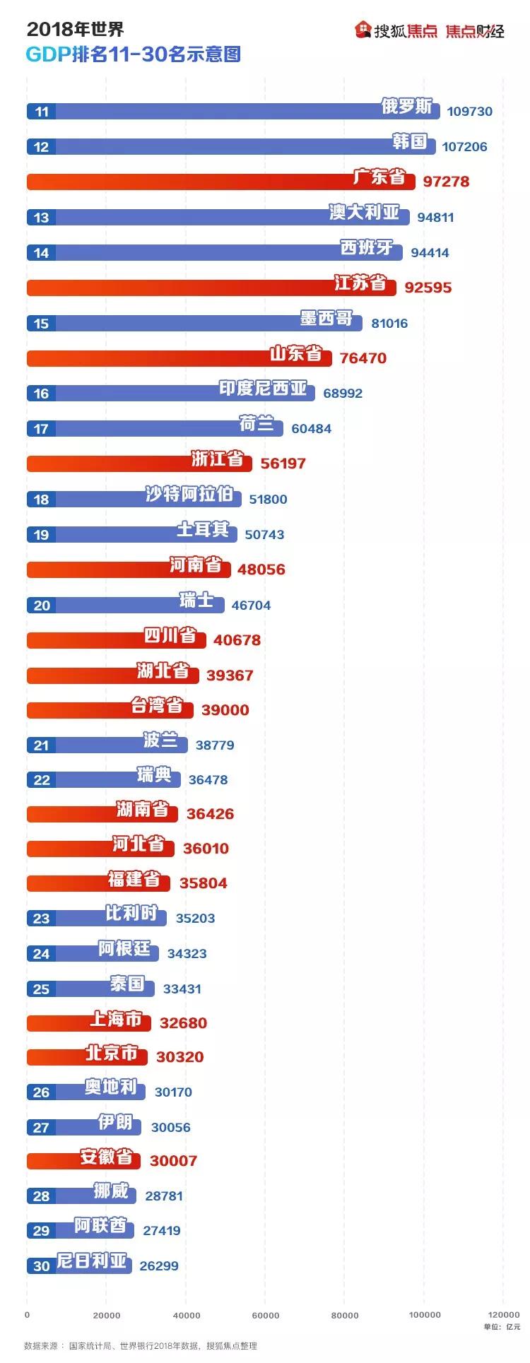 葡萄牙gdp_葡萄牙zf预计2020年GDP增速2%(2)