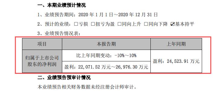 《【摩登3娱乐测速登录】东方雨虹、江山欧派、三雄极光、北新建材等发布2020业绩预告》