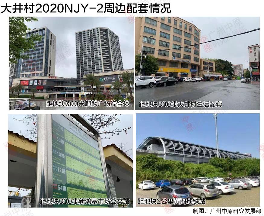 大井村2020NJY-2周边配套情况