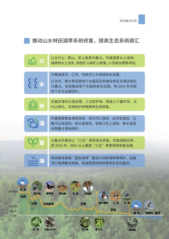 强化石家庄高端引领!河北省国土空间规划公开征求意见(图21)