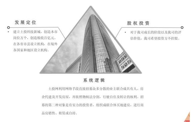 土投网产业项目——理财自住 土投天下