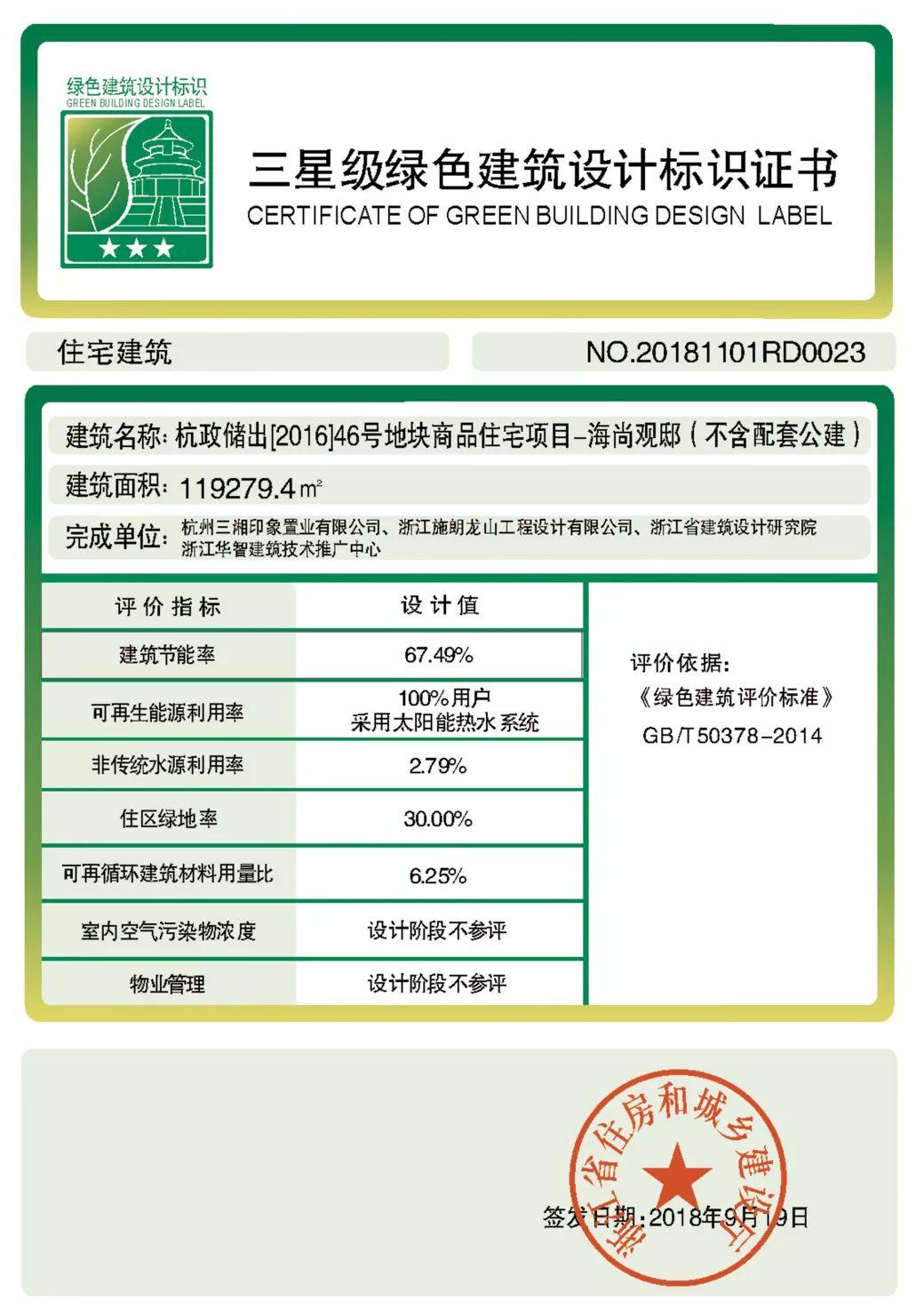 三湘印象·森林海尚榮獲三星級綠色建筑設計最高級別認證!
