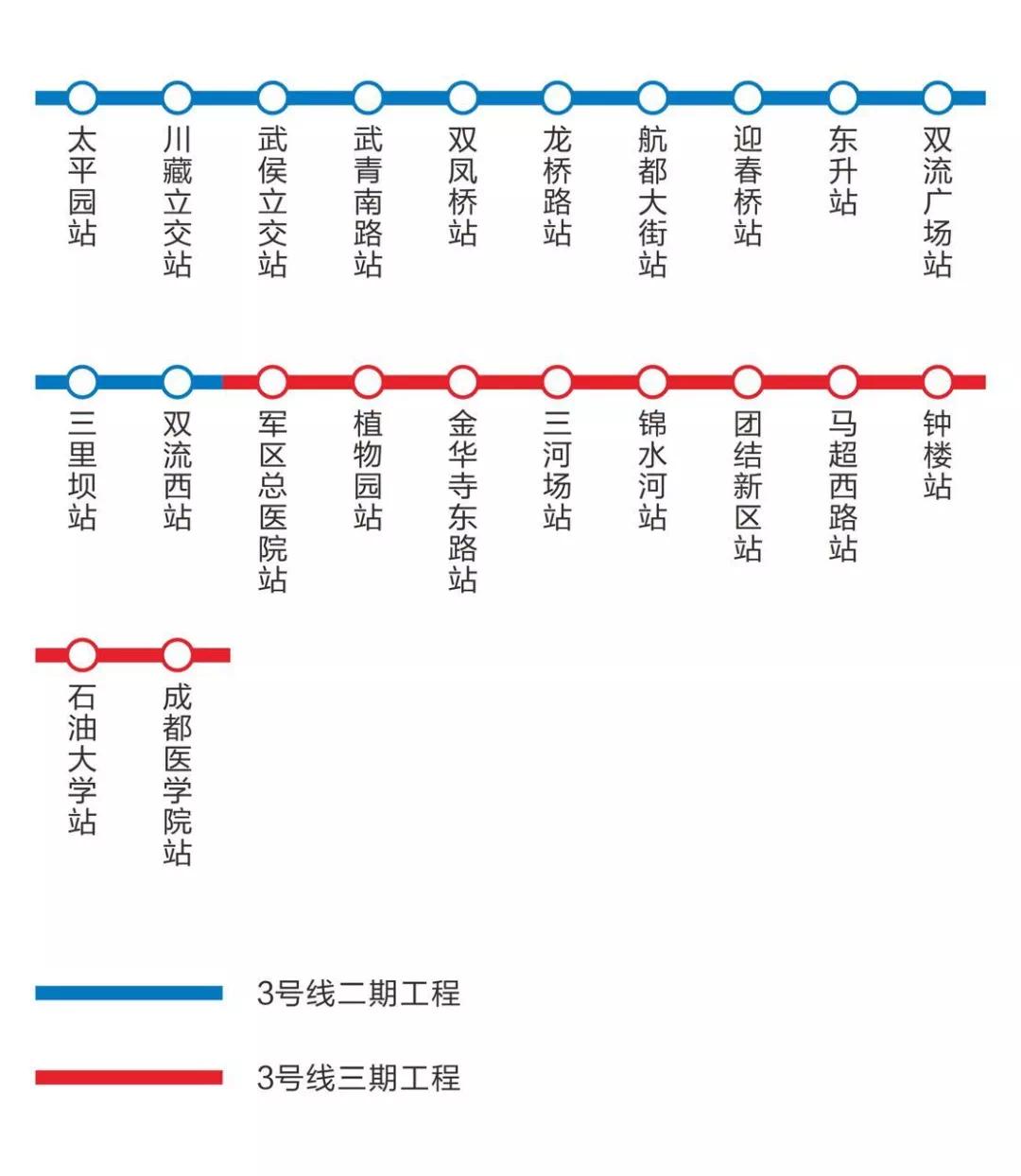 好消息!成都地铁3号线二三期年底开通试运营!