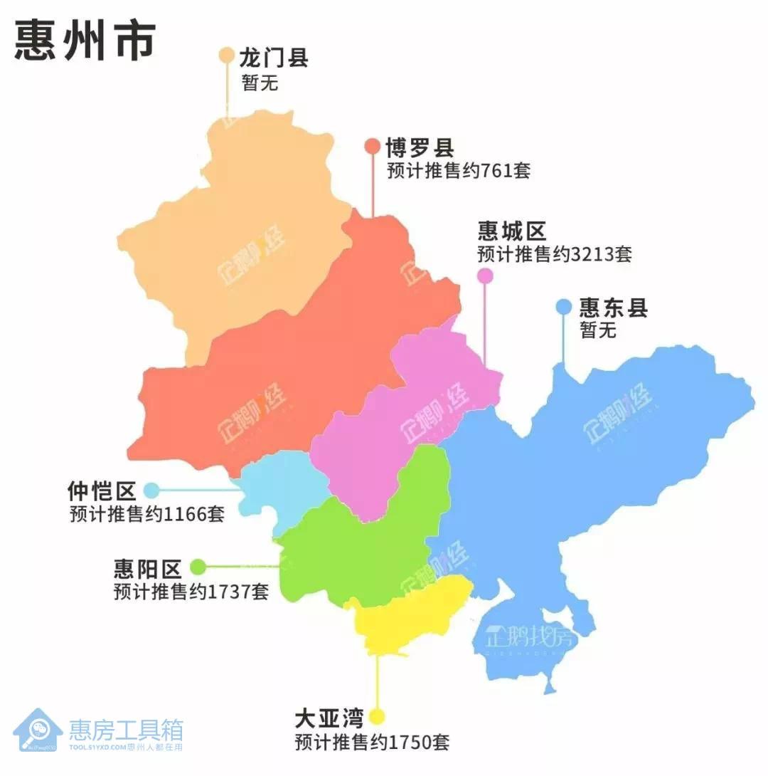惠房 | 惠州11月预计有8627套入市,推货量较10月下降