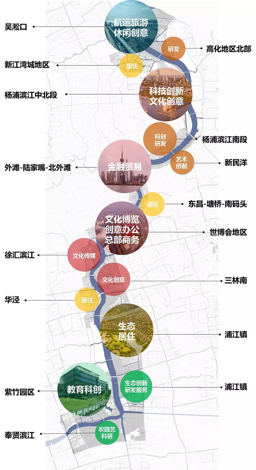 重磅!《黄浦江、苏州河沿岸地区建设规划》开始征求意见了!