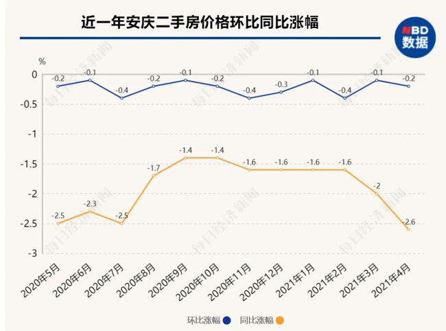 人口与房价_2021年中国主要城市人口分布及房价发展趋势