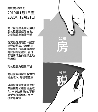 财政部:今明两年免征公租房房产税 公租房租金免征增值税