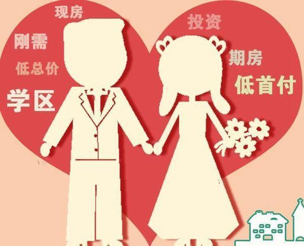 年輕人買婚房應該注意的七大事項