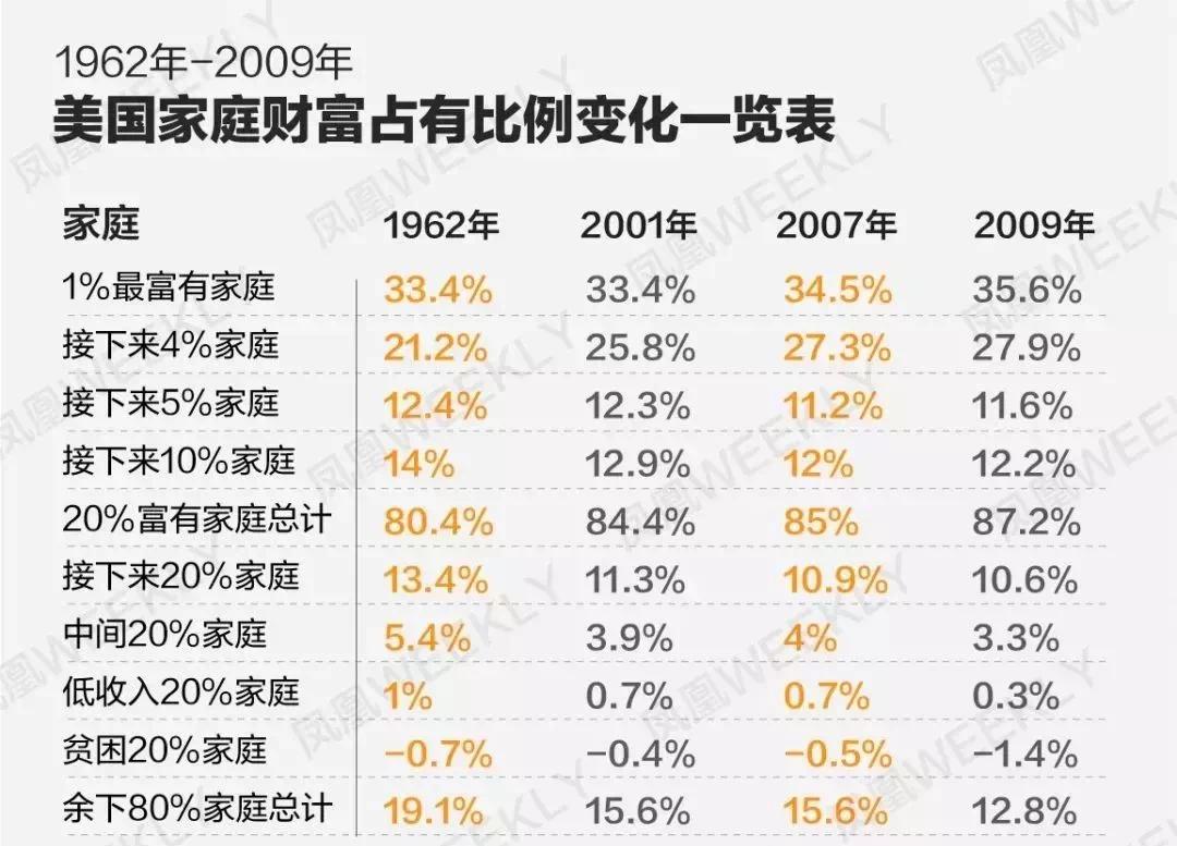 中國式買房困局:那些拒絕啃老的人,現在后悔了嗎?