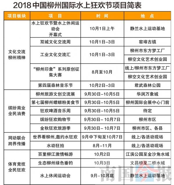 柳州水上狂欢节10月1日正式开幕啦!