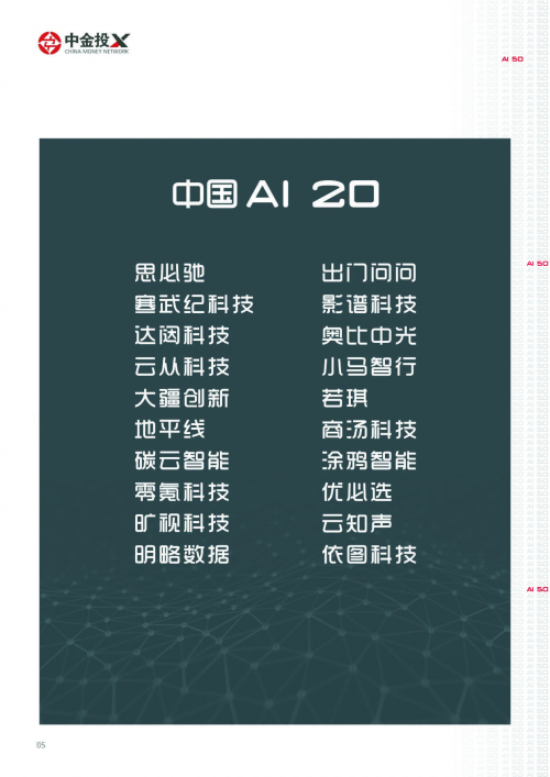 中金投X于達沃斯論壇:涂鴉智能入選中國AI 50強