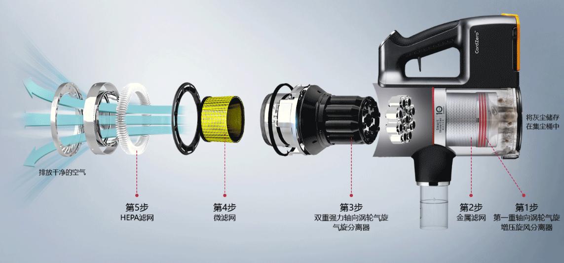 LG CordZero A9吸尘器即将重磅登场性能到底多强劲