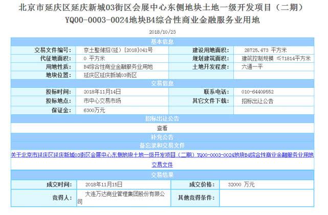 时隔三年 万达商业3.2亿延庆再拿地