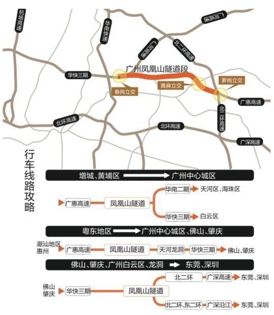 凤凰山隧道试运营 广州中心区至增城半小时通勤