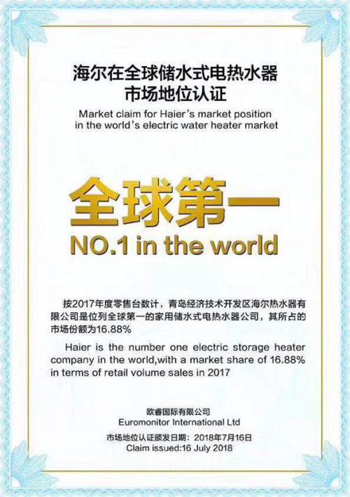 世界第一!海尔电热水器连续6年全球销量最高