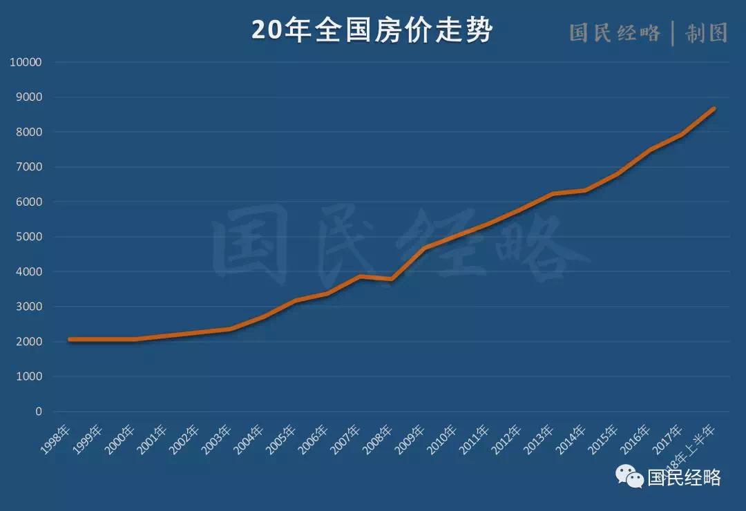 1亿人口进城落户:中国房地产最后的红利