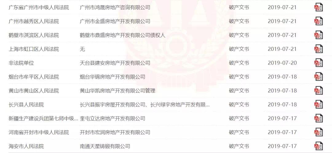 名单内,北京、上海等一二线城市的房企,在列者寥寥无几。