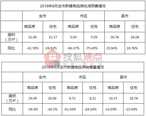 8月湛江CPI同比上涨1.7%,商品房销售面积同比下降39%