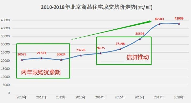 新华社发声楼市稳定的背后:限购政策,真的能够遏制房价上涨?