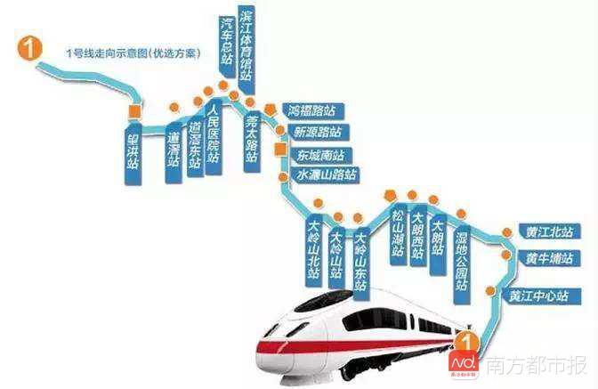 东莞1号线一期总投资超300亿,距离正式运营,至少要等上6年