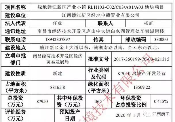 53项目!投资超百亿!南昌儒乐湖新城真的要崛起了吗?