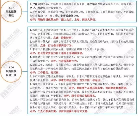 广州楼市十年荒诞剧 你以为你真的懂它吗?