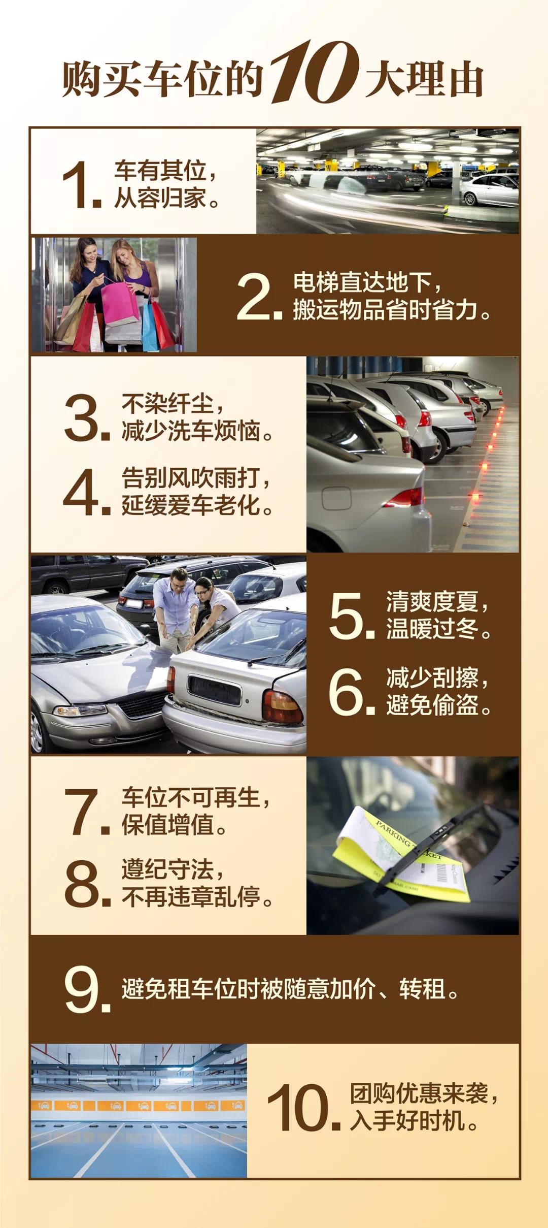 【奥源时代】车位那些事:产权车位与人防车位究竟有何区别?