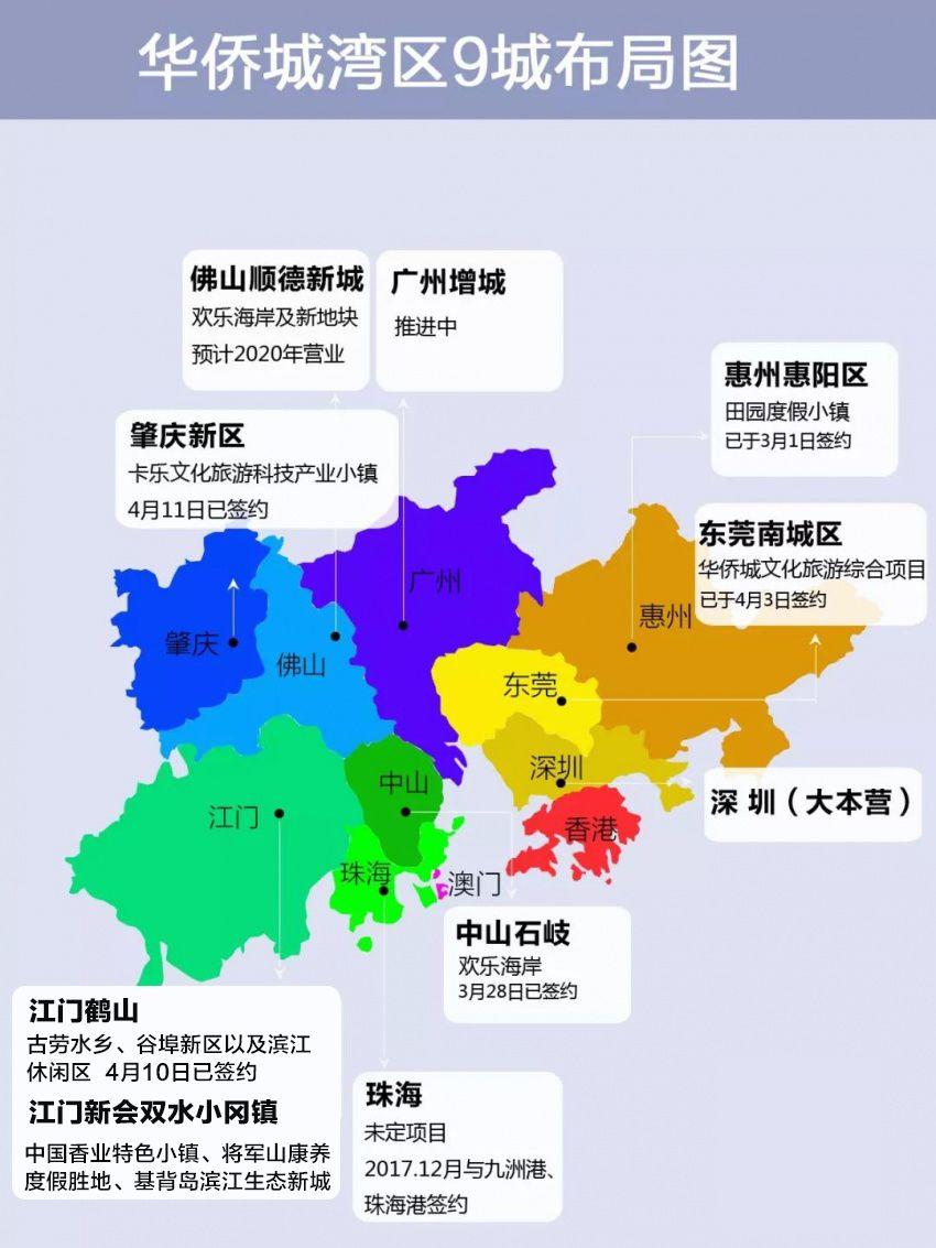 华侨城也要进军新会了!项目落户在双水镇!