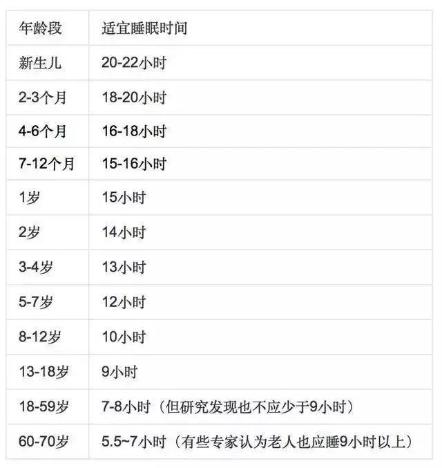 教育部重要通知:9月底起,中小学推迟上学时间!菏泽也会这样吗