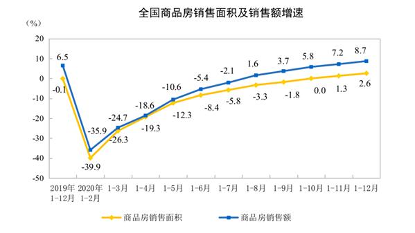 同比涨幅14.7%,银川房价又是全国第一!