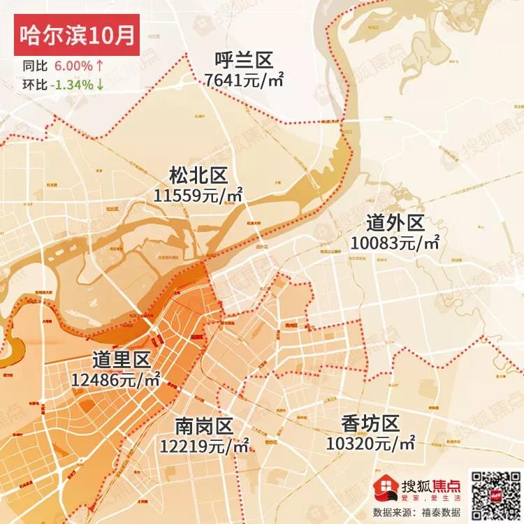 10月全国热点城市房价地图,这也许是三年来最好的购房时机
