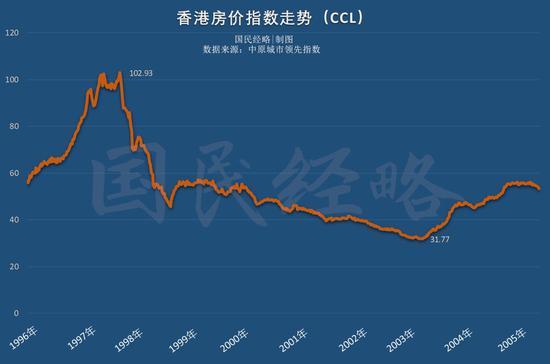 一降價就退房維權背后:誰慣壞了中國購房者?