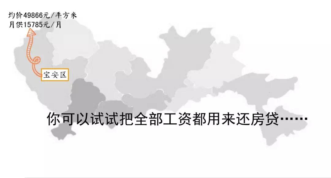 在深圳,月薪5万想进售楼处!谁给你的勇气?(深圳各区图鉴)