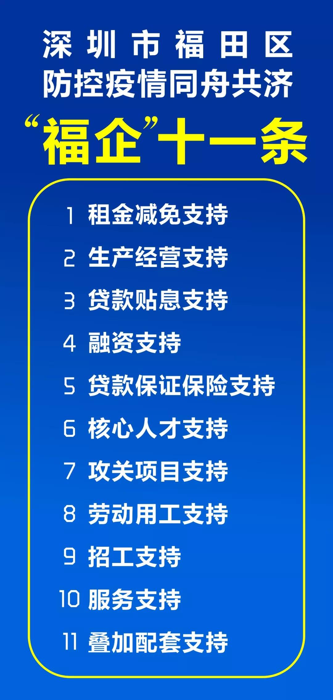 """""""福企""""11条"""