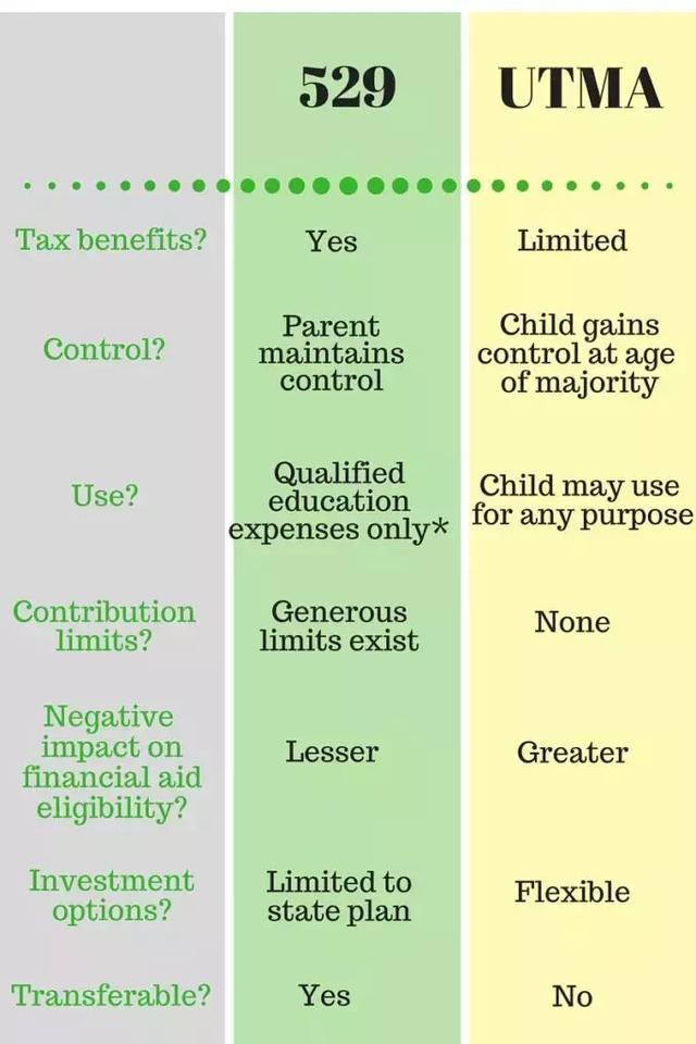 美國買房篇:子女如何巧妙地合法繼承房產等財產?
