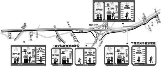 """德胜路地下综合管廊贯通 杭州打造庞大""""地下城"""""""