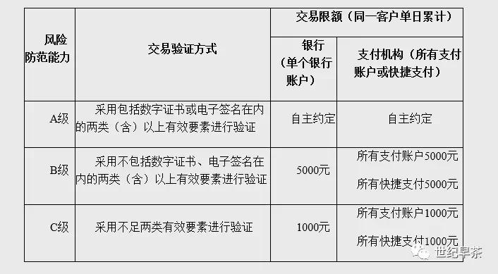 4月1日起,这些新规将影响宜昌人的生活!