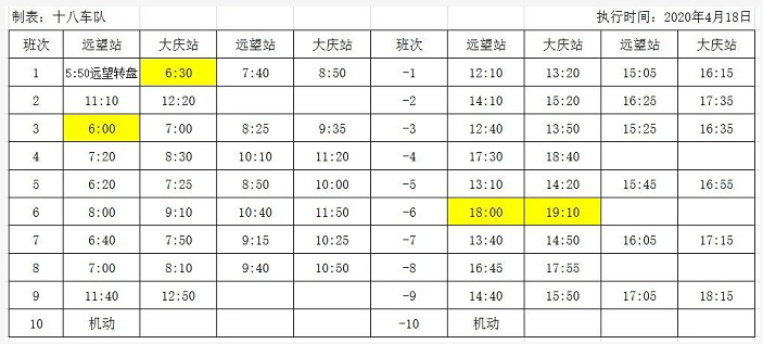 4月18日起2路、36路、202路公交线路有调整大庆站插图(1)