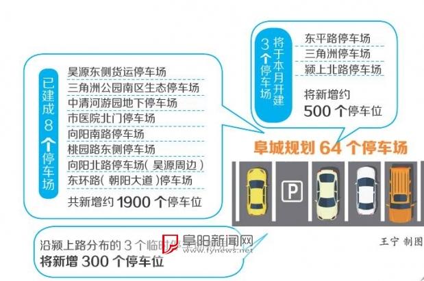 阜城城区两块地将变身停车场 有望年内开工