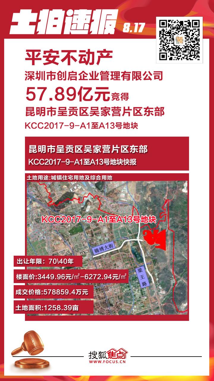 呈贡最贵土地出炉!平安不动产57.89亿拿下吴家营13宗土地
